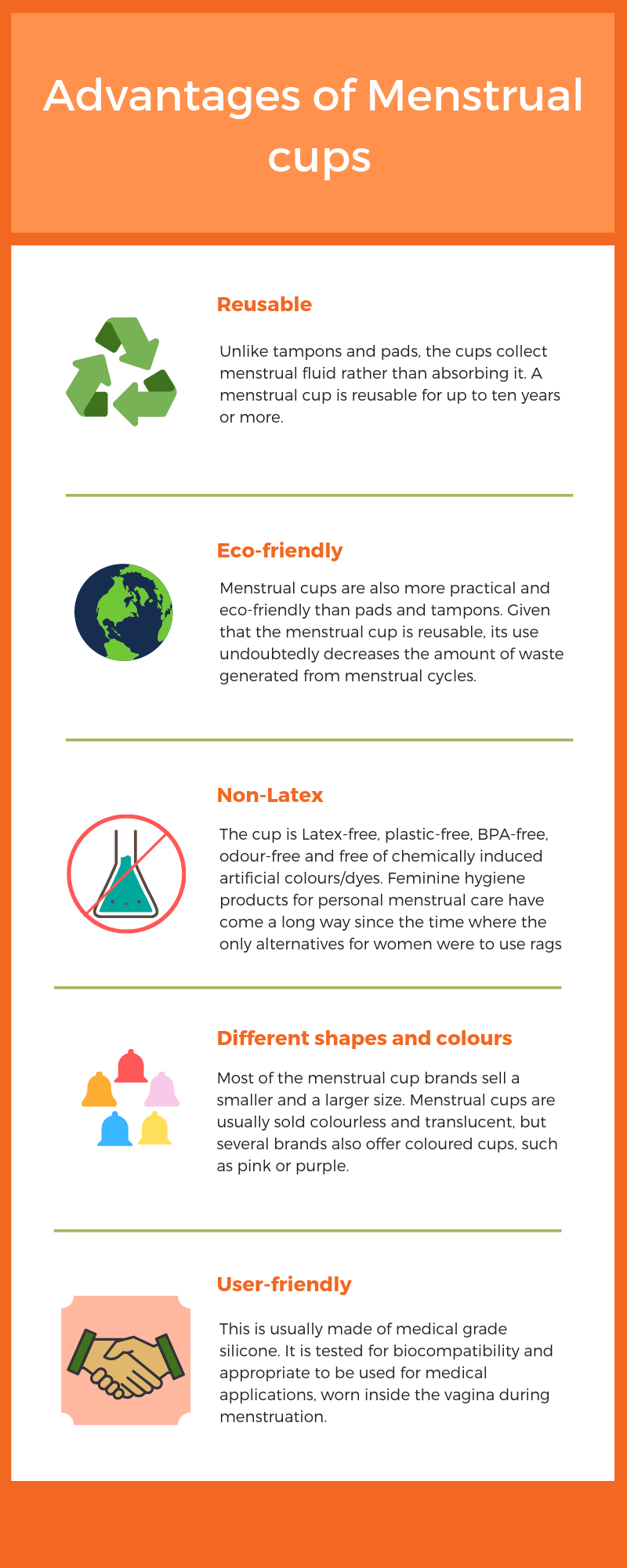 Infographic explaining the advantages of menstrual cups