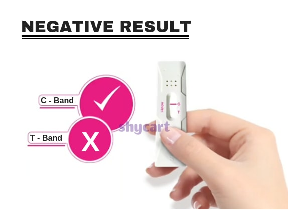 Buy i-know ovulation test kit online in India at Rs 457   i