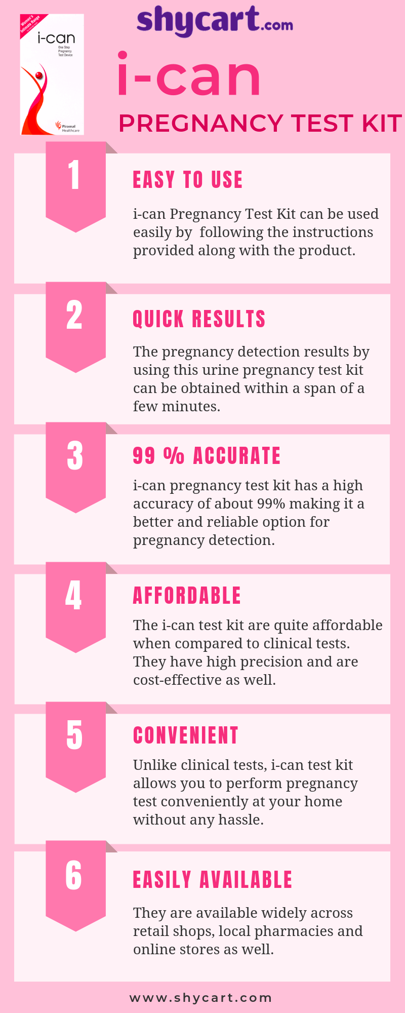 I-can pregnancy test kit - Infographics